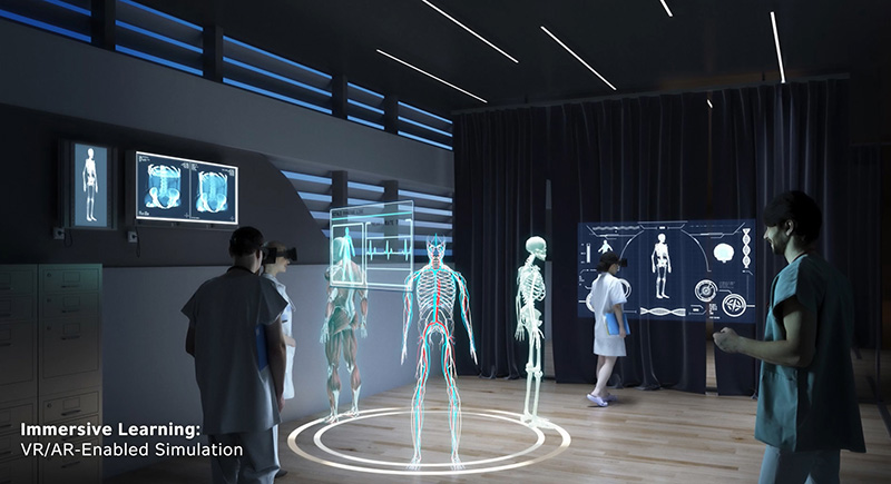 Immersive learning with virtual reality and augmented reality technology.