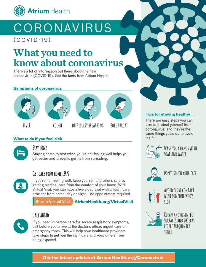 Coronavirus disease 2019 (COVID-19) infographic
