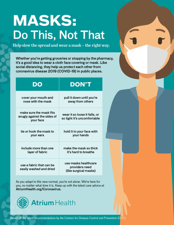 Face masks: do this, not that