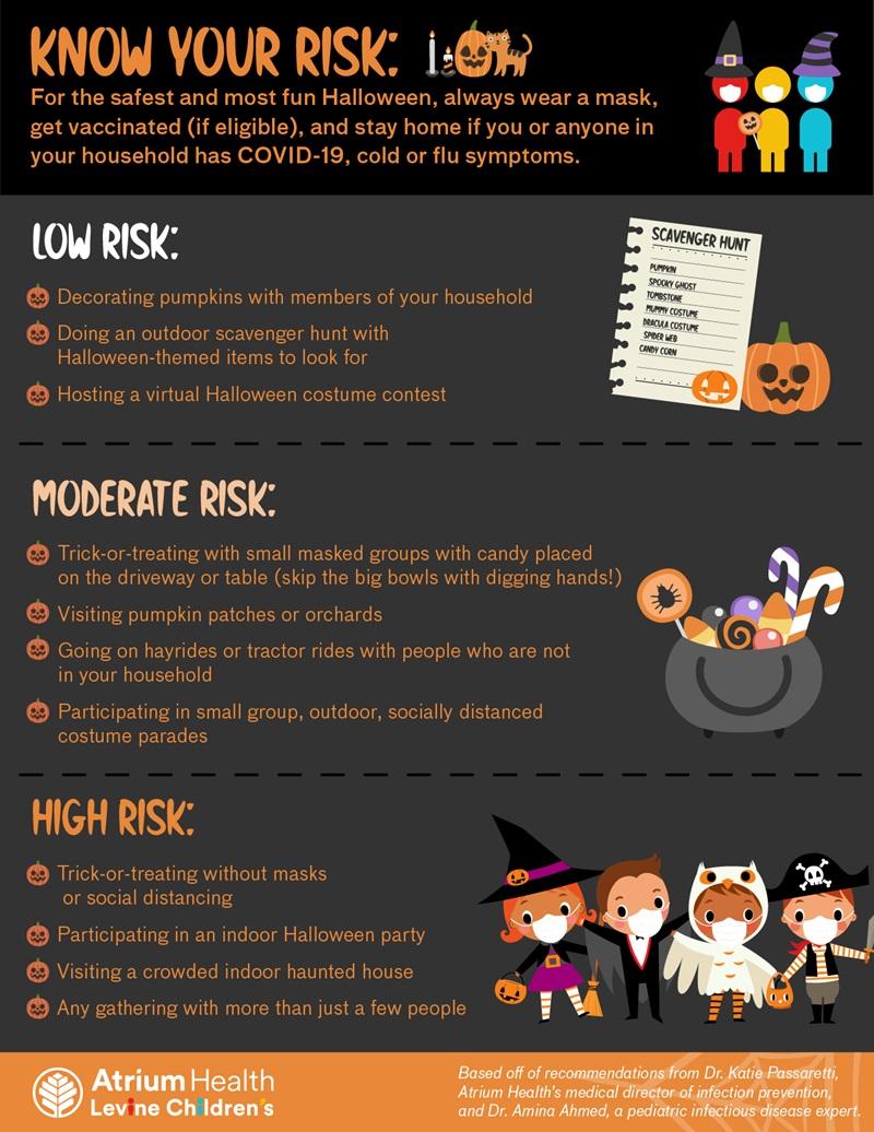 Children's Halloween infographic